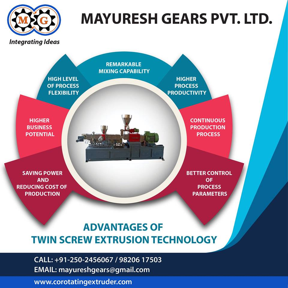 Advantages Of Twin Screw Extrusion Technology