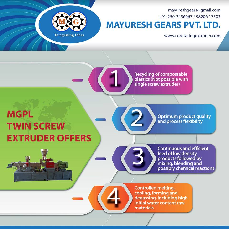 MGPL Twin Screw Extruder