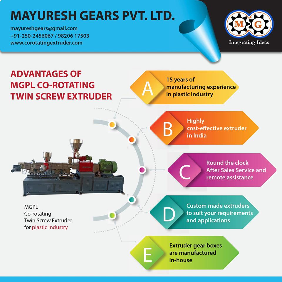 ADVANTAGES OF MGPL CO-ROTATING TWIN SCREW EXTRUDER