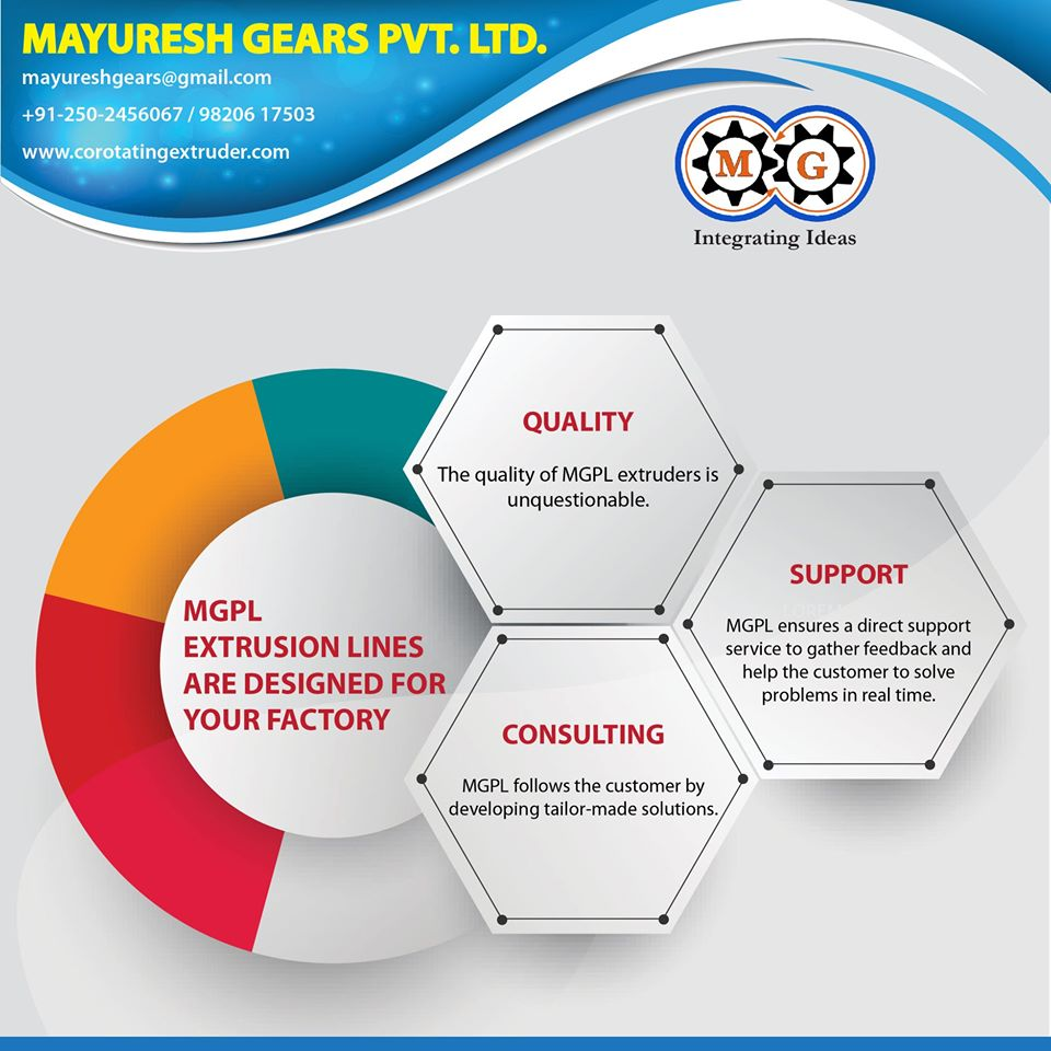 MGPL Extrusion lines are designed for your factory
